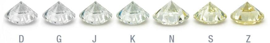 diamond-colours