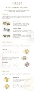 Guide to men's jewellery infographic