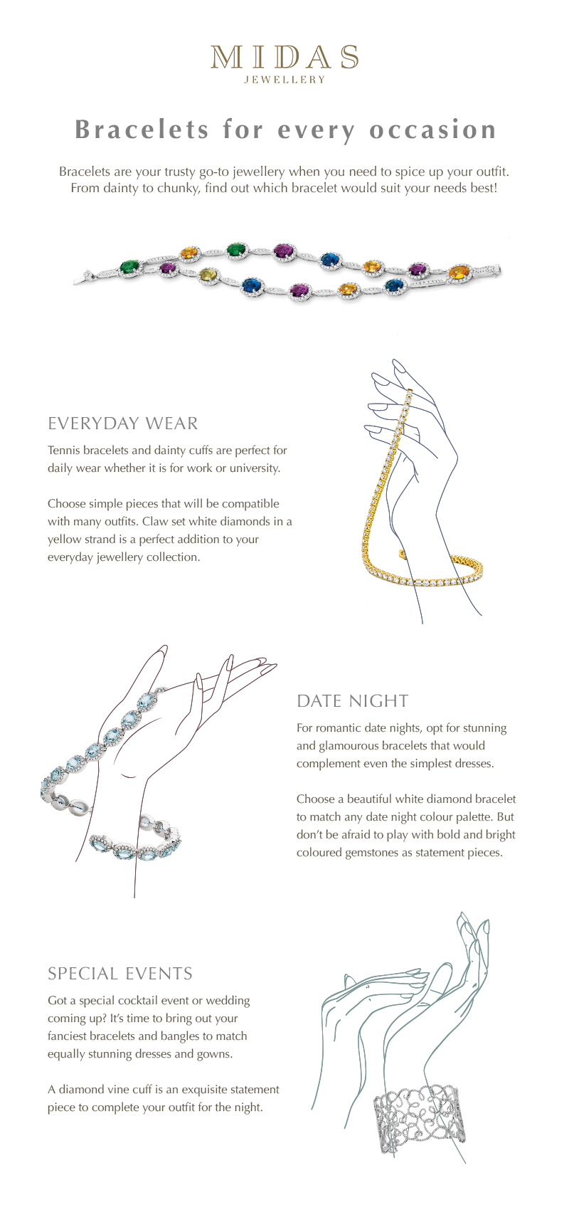 Bracelets for every occasion infographic