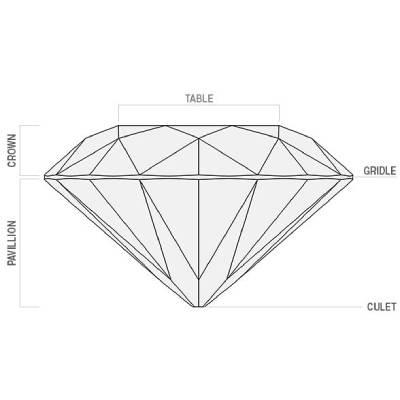 Diamond cut details