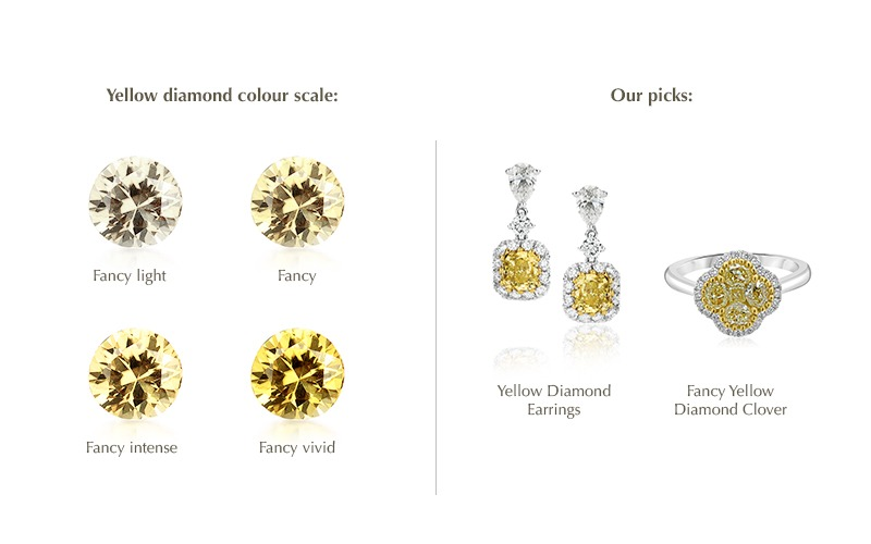 yellow jewellery