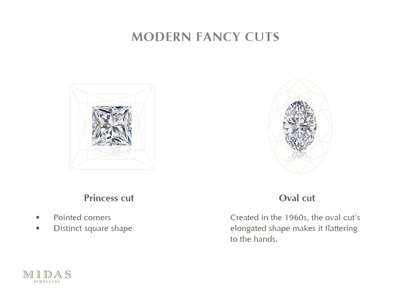 modern fancy cut