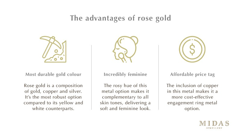 The advantages of rose gold